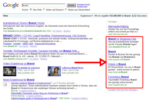 Brand-Bidding in Google AdWords